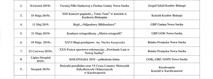 Kalendarz Imprez i Uroczystości w Gminie Nowa Sucha  na rok 2019